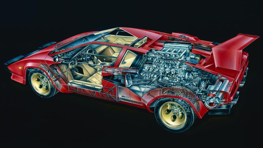 Teknik çizim: Lamborghini Countach