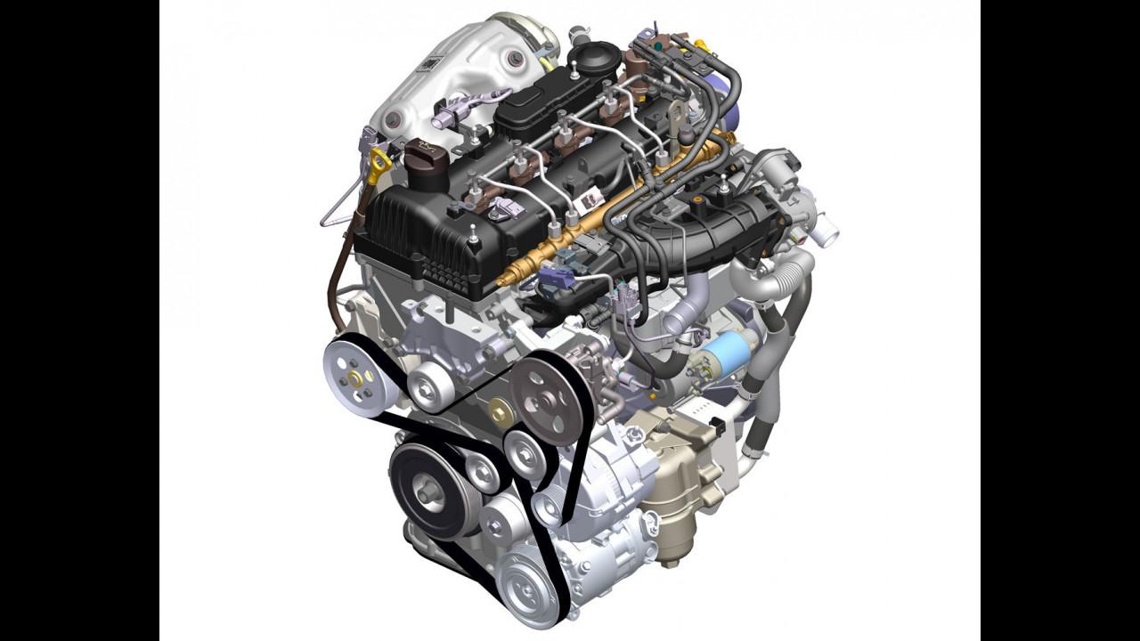 Nuovi motori Diesel per Hyundai-Kia