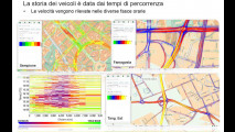 TomTom Traffic Index 2014