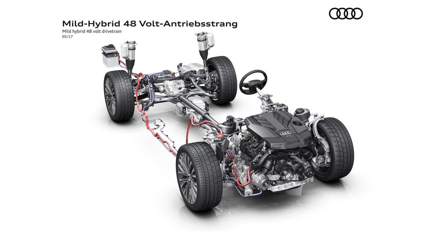 2018 Audi A8 Can Be Driven With The Engine Off At 100 MPH
