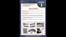 Come identificare i danni alle gomme