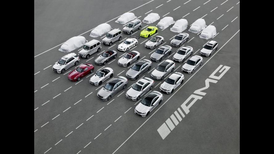 Mercedes-Benz divulga teaser e anuncia chegada de oito novos modelos