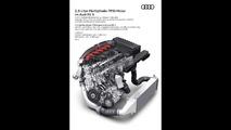 Audi RS3 Sedan