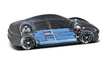 Porsche Taycan Technik