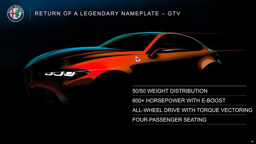 Alfa Romeo, torna lo storico logo GTV