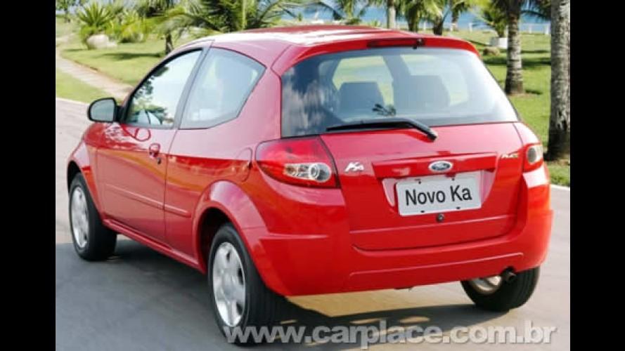 Entrega do Novo Ford KA pode demorar até 200 dias - Média é de 90 dias em SP