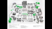 Opel Astra EcoFlex da 99 g/km di CO2