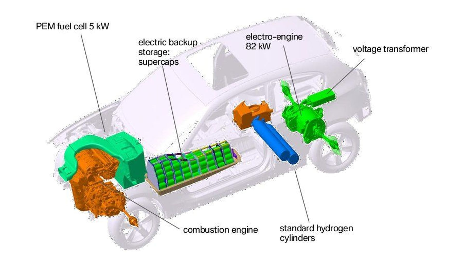 Unique How Does An Electric Car Engine Work Component - Electrical ...
