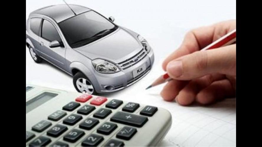 Número de inadimplentes deve cair nos próximos meses, aponta associação de financeiras de montadoras