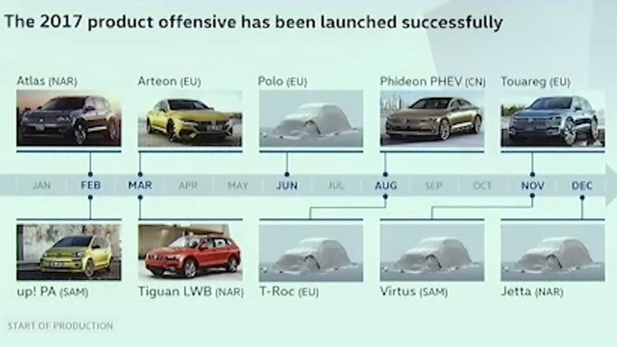VW revela data de produção do Virtus e outros modelos