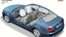 Audi A6 air bags