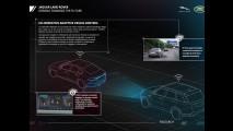 Land Rover guida autonoma offroad
