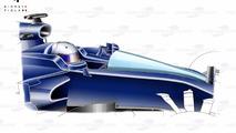 F1 - Le