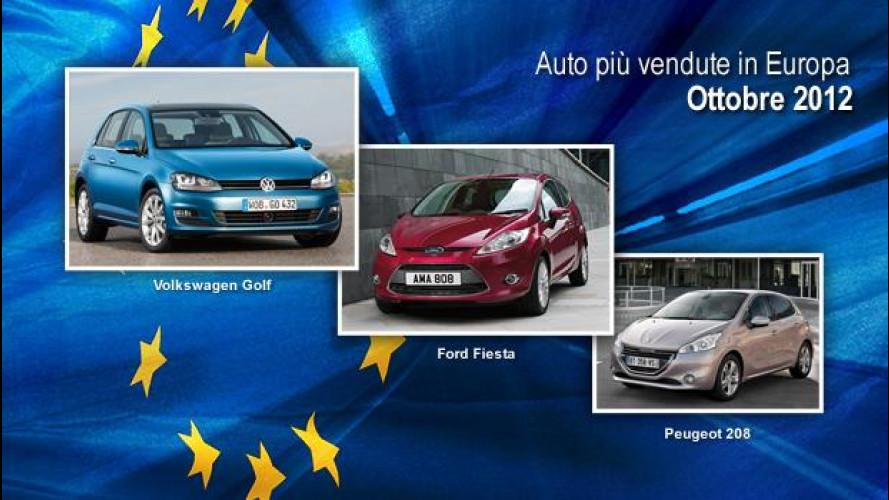 Peugeot 208, successo europeo