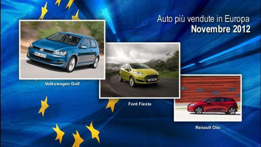 La nuova Renault Clio è la terza auto più venduta d'Europa