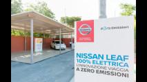 Nissan Leaf DinamoBike