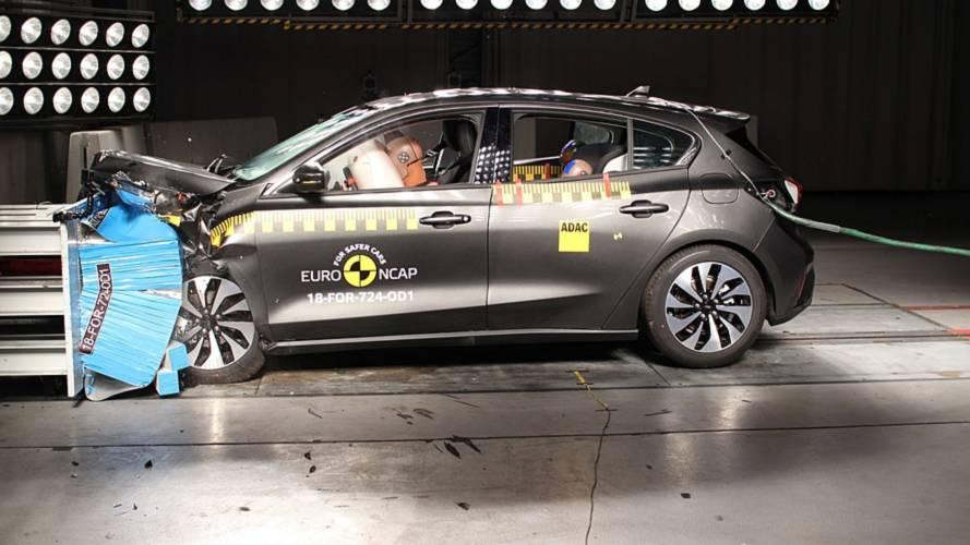 A Ford Focus is 5 csillaggal távozott az Euro NCAP töréstesztjéről