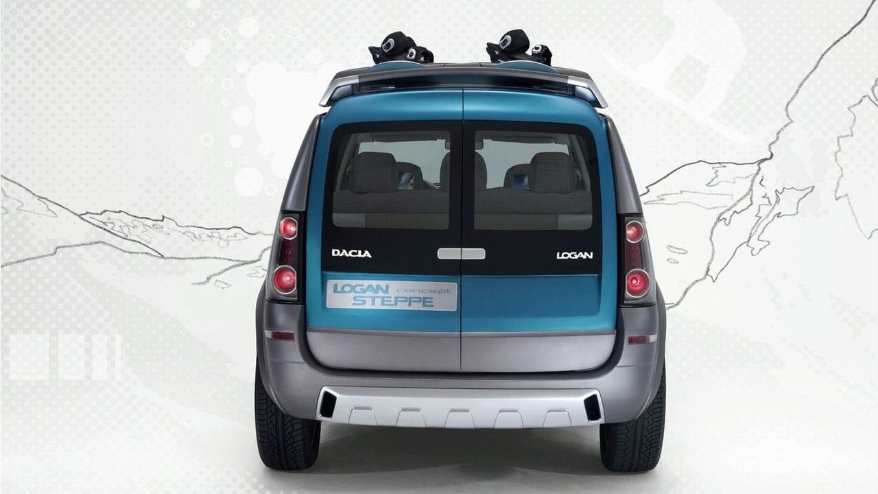 Dacia Logan Steppe Concept