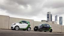 smart electric drive 2017