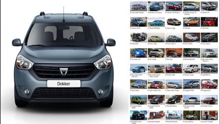 Dacia Dokker, spazio all'ultima fra le multispazio
