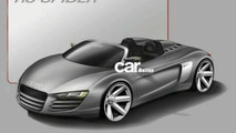 Audi R8 Targa Sketches