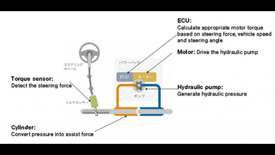 Nissan presenta sterzo e freni per le ibride