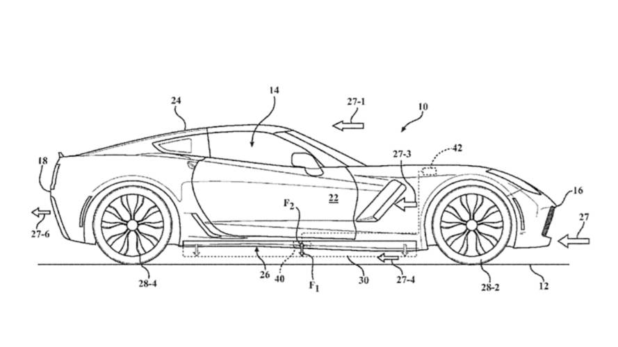 New Corvette active aero patents discovered