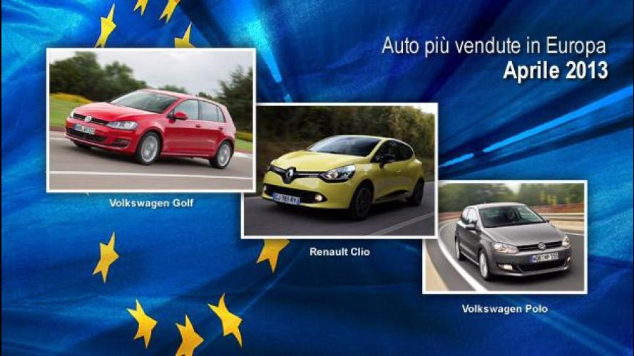 Le auto più vendute in Europa, la classifica di aprile
