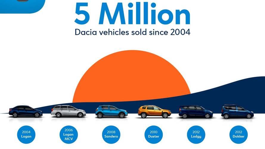 Dacia en forme olympique