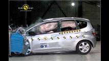Suzuki Alto enttäuscht
