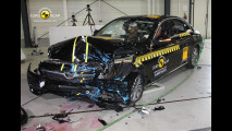 Crash Test Mercedes Classe C