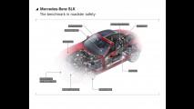 Nuova Mercedes SLK: Magic Sky Control