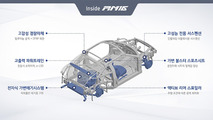 Hyundai RM16 N konsepti